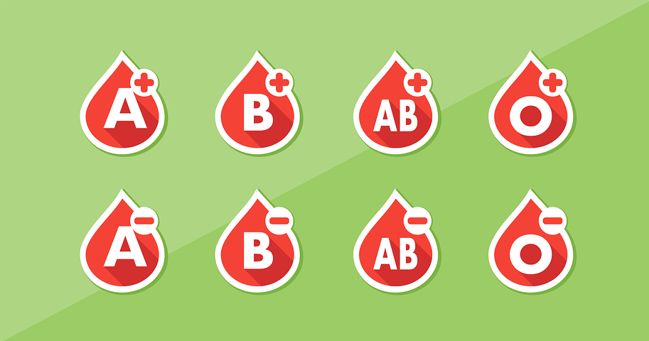 blood groups.png