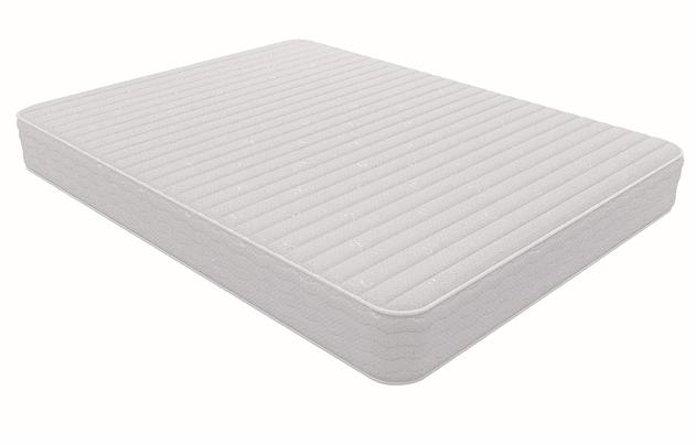 best mattress under $1000