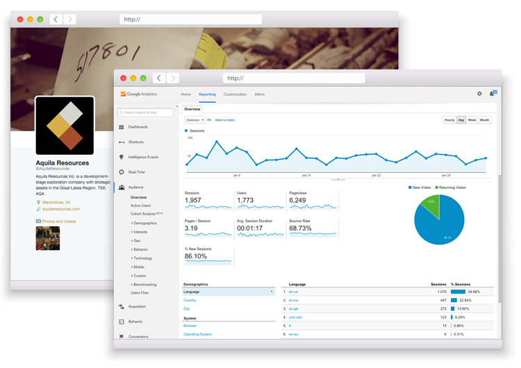 screen shots of Aquila twitter page and google analytics dashboard