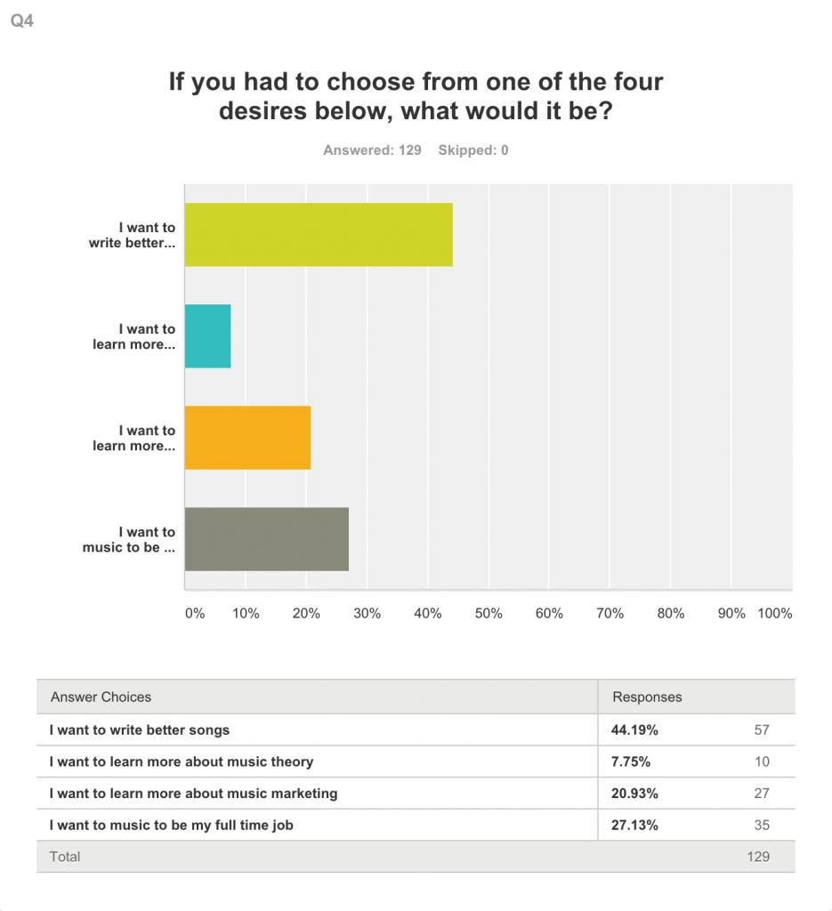 CMB_survey_4