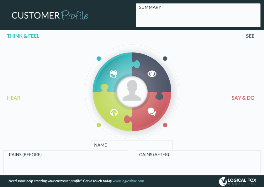 An empathy map is a great method of profiling your ideal customer
