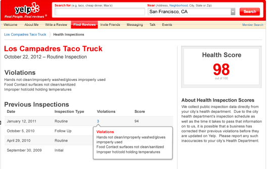 Yelp LIVES program integrates city health inspection scores for bars and restaurants