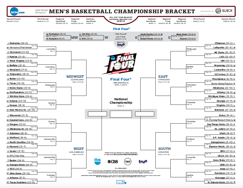 Last year's bracket will give you a rough idea on scheduling