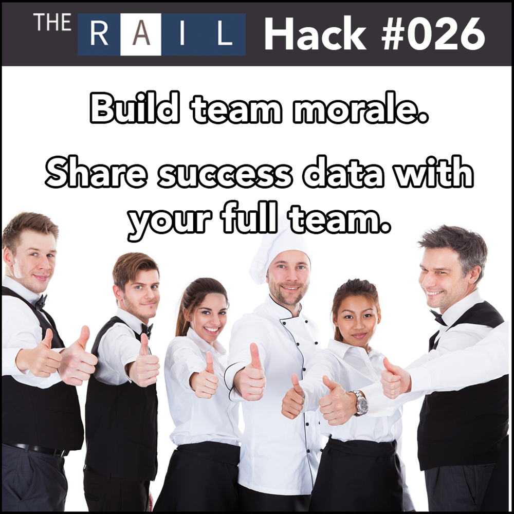 Build strong restaurant staff moral. Share success data with your full team.