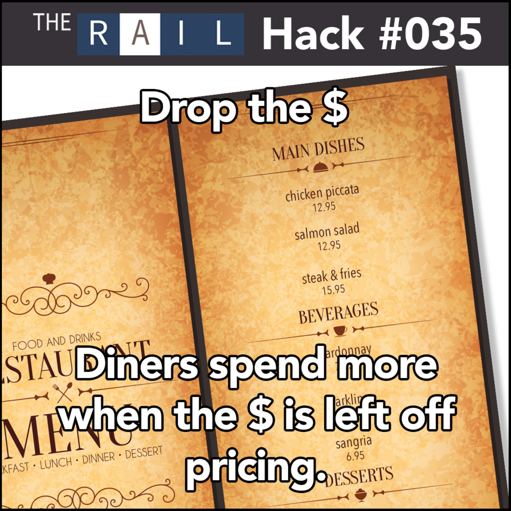 Research has shown that restaurants that drop the $ from their prices sell more and earn more profit!