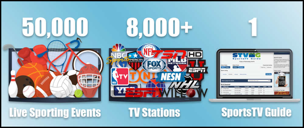 The SportsTV Guide makes finding the sports, games, and channels your guests want easier.