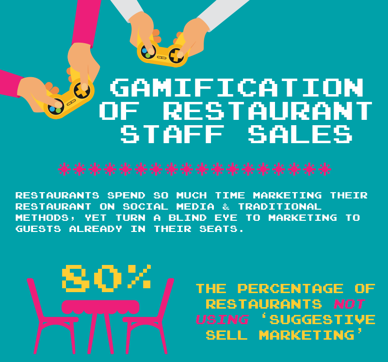 Gamify Sales
