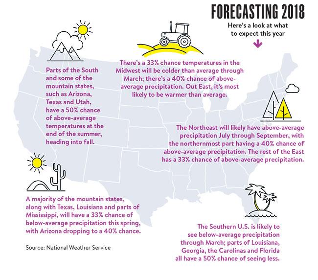 rb-forecasting-2018_1516732874.jpg