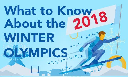WinterOlympics-Thumb.png
