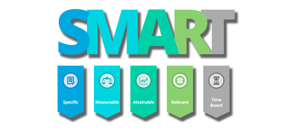 Restaurant owners should create SMART, measurable goals for their business.