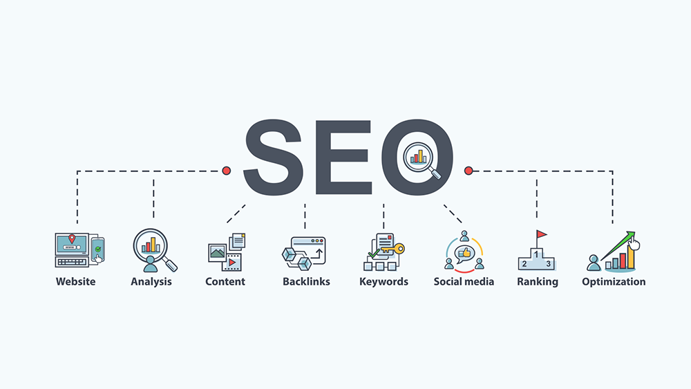 Restaurants should take time to follow on-page SEO best practices.