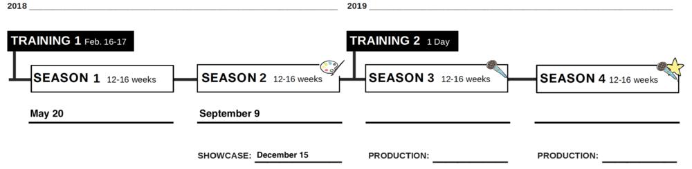 GiGi's Timeline.png