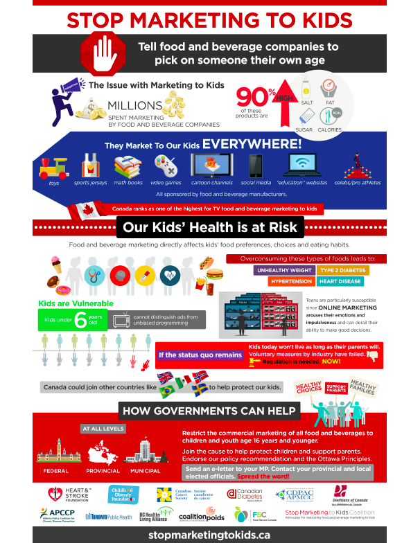 Thanks to stopmarketingtokids.ca for allowing us to download and share this great infographic!