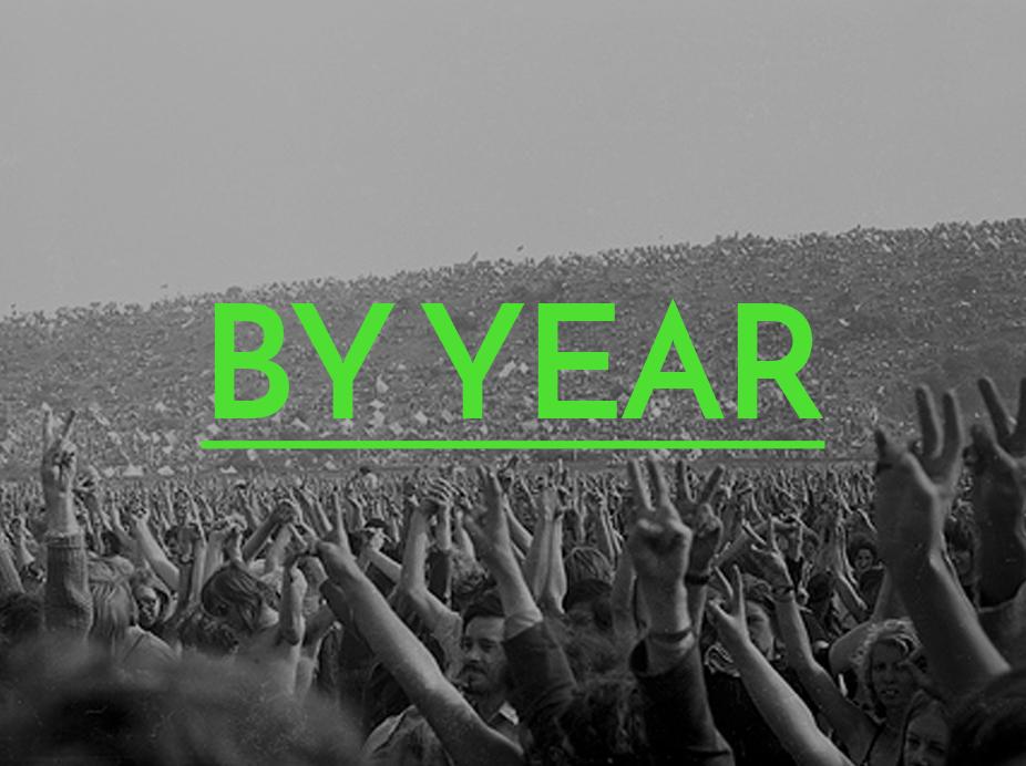 BY YEAR.jpg