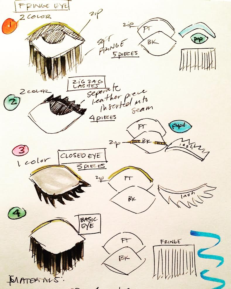Initial sketches for eye bag ideas.
