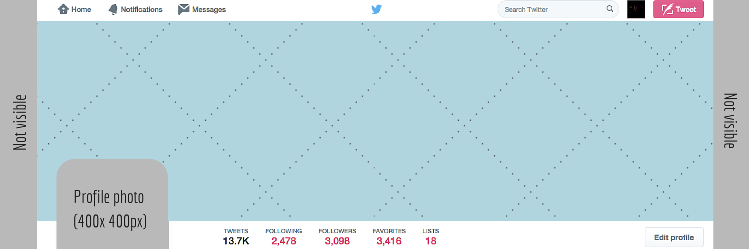 Twitter Header dimensions