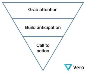 [Vero's Pyramid]