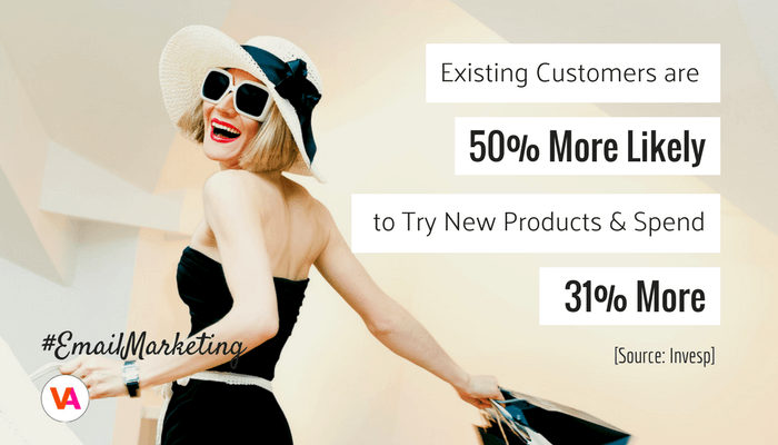 Existing customers are 50% more likely to try new products and spend 31% more.png