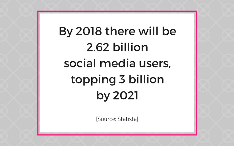 By 2018 there will be 2.62 billion social media users.png