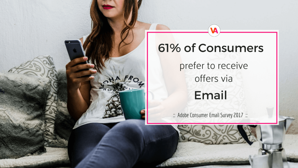 Email Marketing 61% of consumers prefer to receive offers via email.png