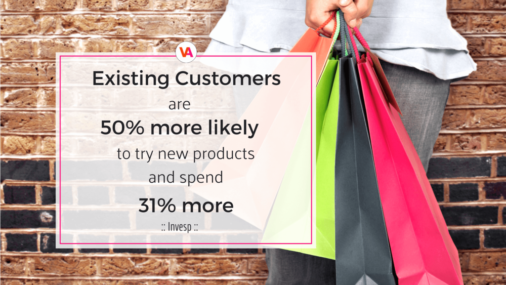 Email marketing existing customers are 50% more likely to try new products.png