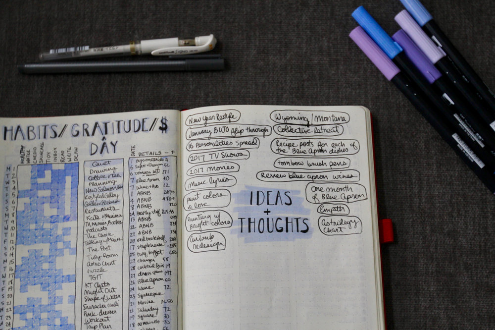 HABIT TRACKER + GRATITUDE A DAY + MONEY TRACKER + IDEAS & THOUGHTS