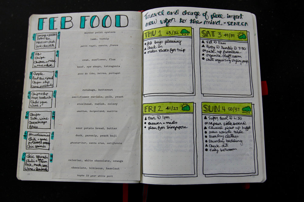 I didn't end up tracking my food for the month.  I'm realizing it's not that necessary for me to do this.  I didn't do it for health reasons, it was more to remind myself of meals I love.  I do need to get better at jotting those down somewhere, so I'm thinking for May I'll do a simple page where I jot down tasty meals as they come along.