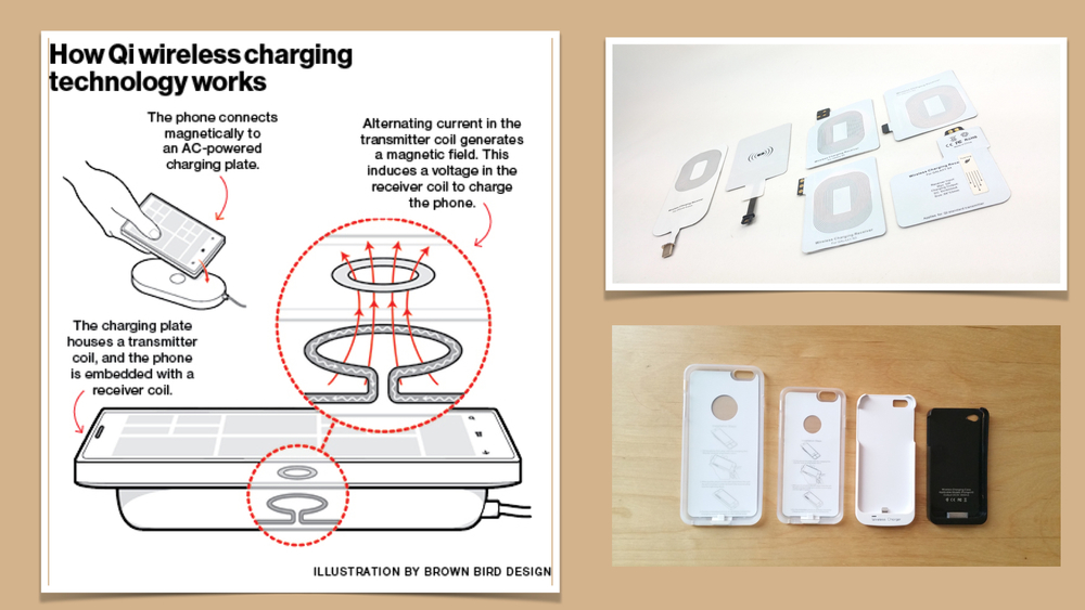 Qi wireless charging receivers are commonly available on the market.  We offer you two rewards for receiver pads which can be easily installed into all phones that take micro usb and apple lightning.