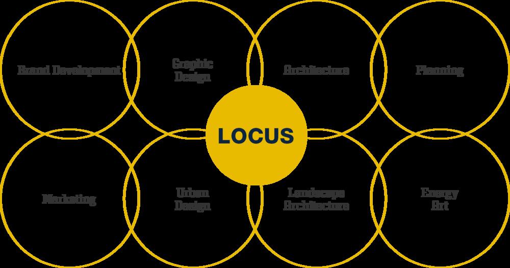 Locus_hybrid_hzt2.png
