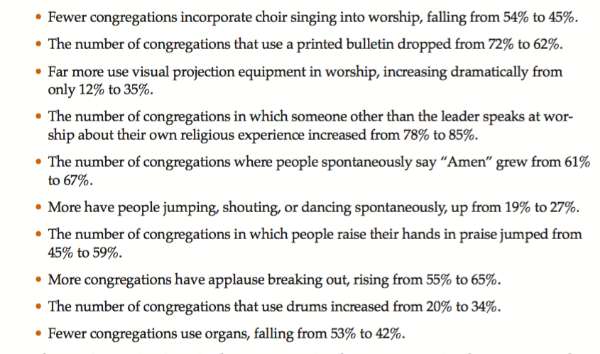 Summary of findings on worship from Religious Congregations in 21st Century America, the 2015 report of the National Congregations Study