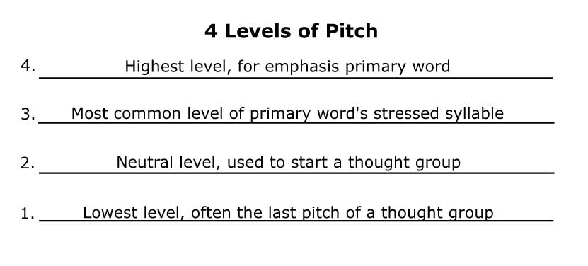 pitch-levels.jpg