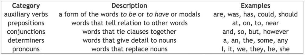 concrete sentence examples