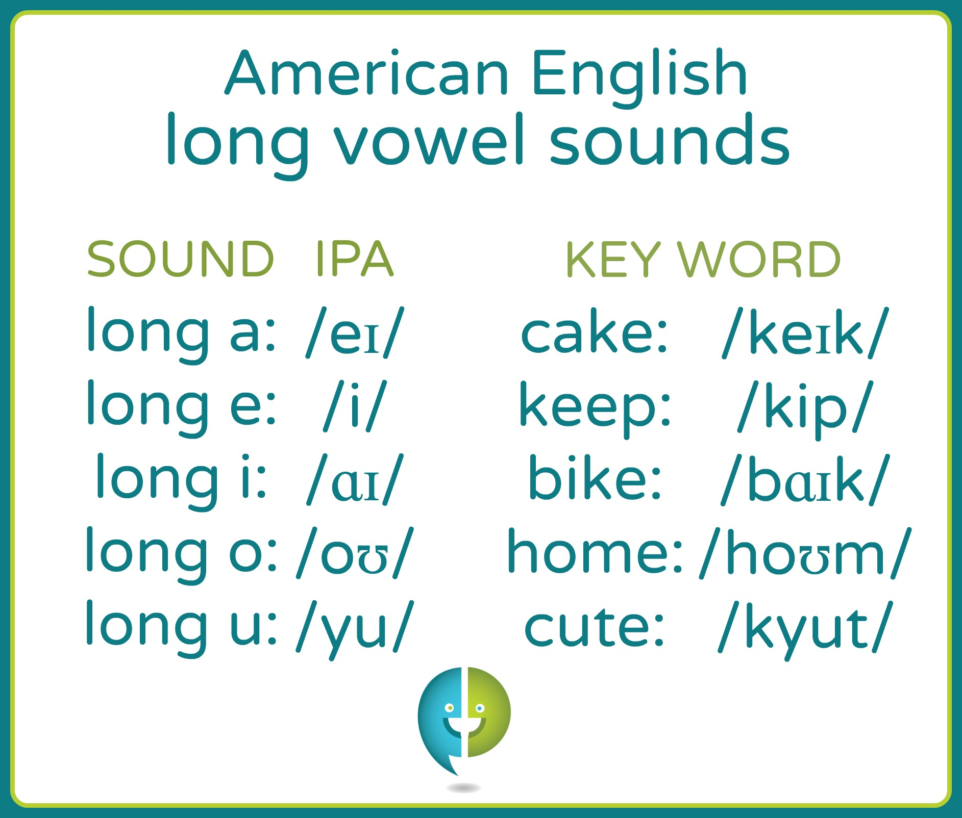 What are the american english long vowel sounds pronuncian what are the american english long vowel sounds buycottarizona Gallery