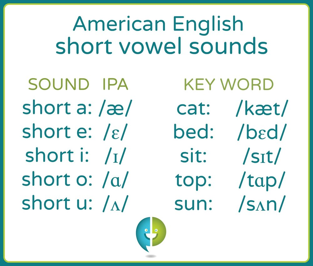 short-vowels-intro.jpg