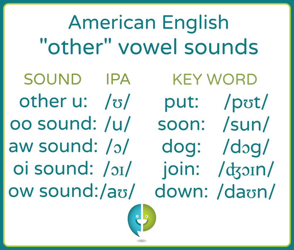 intro-other-vowels.jpg