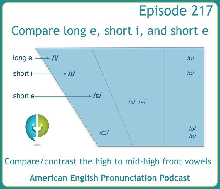 The American English Pronunciation Podcast Pronuncian American