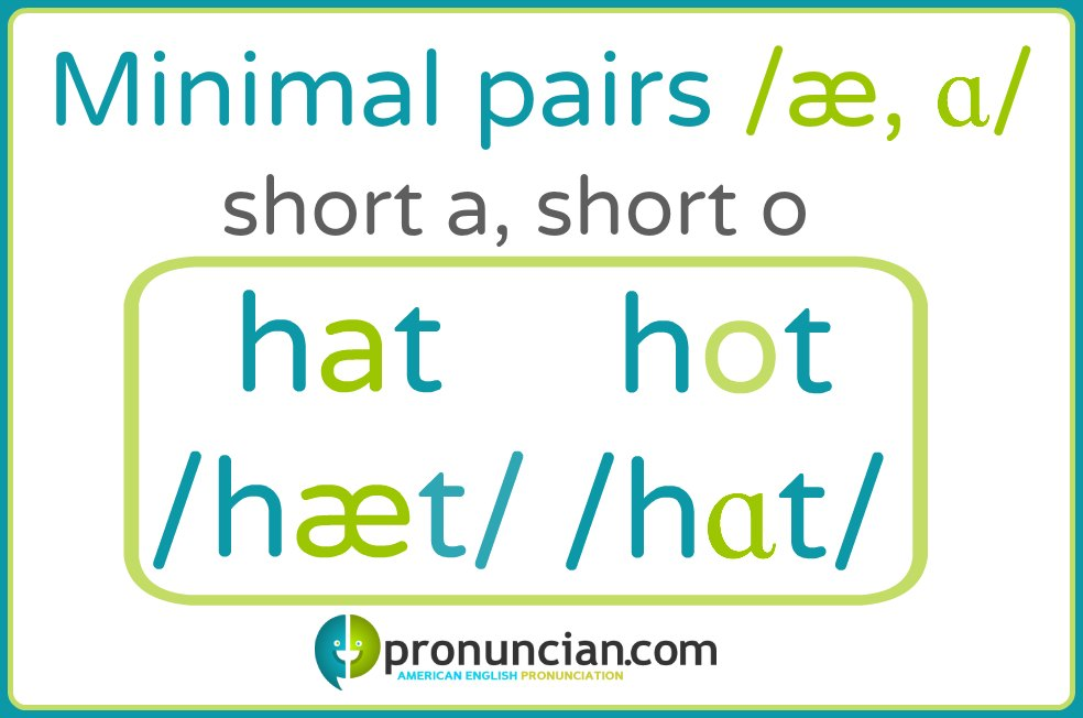 short a/short o minimal pairs in American English Pronunciation: Add/odd, Backs/Box, hat/hot