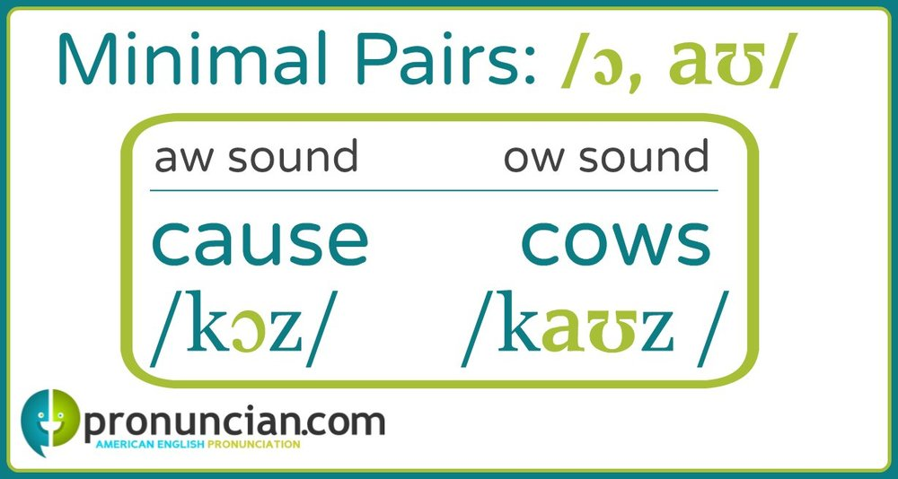 """Cause"" and ""cows"" are aw sound/ow sound minimal pairs."