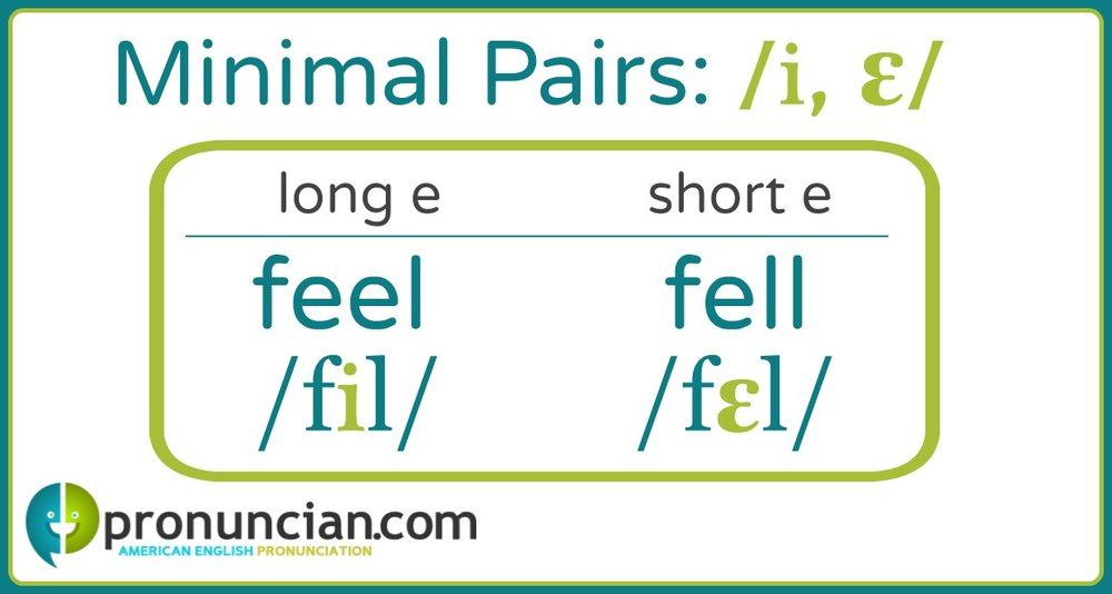 'long e' and 'short e' minimal pairs: feel and fell. Listen and repeat