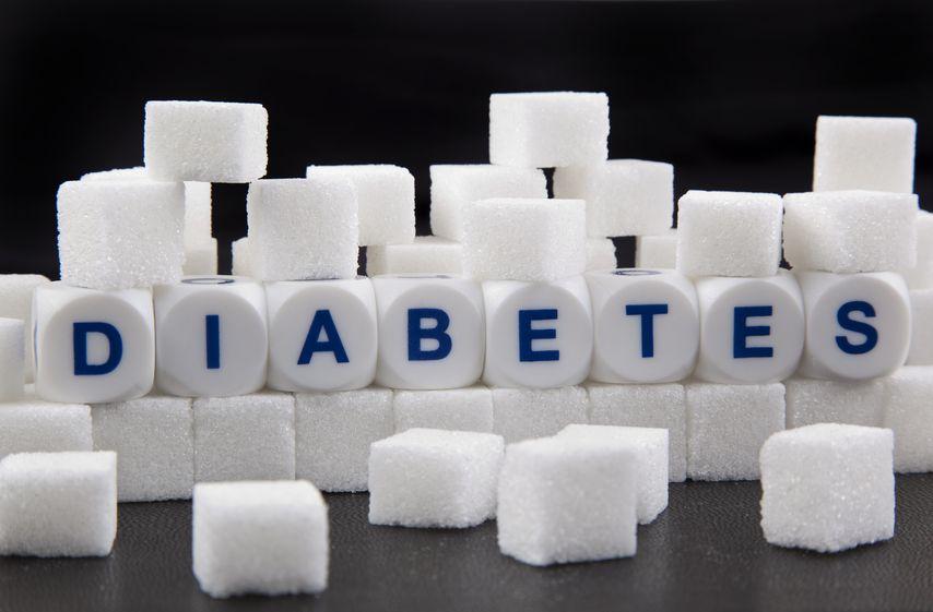 diabetes heart disease metabolic syndrome risk assessment chronic illness