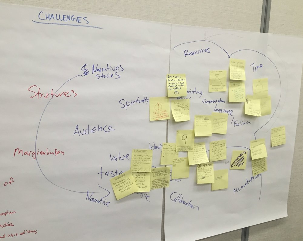 Mapping the challenges