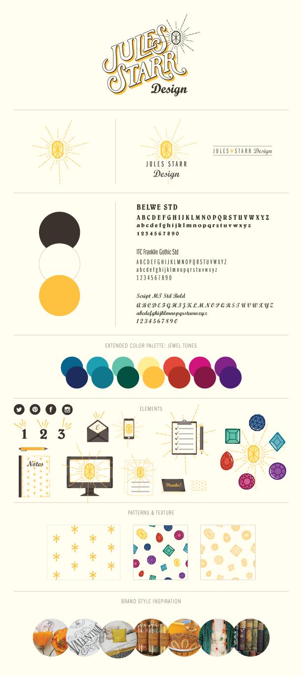 Visual Identity & Style Board