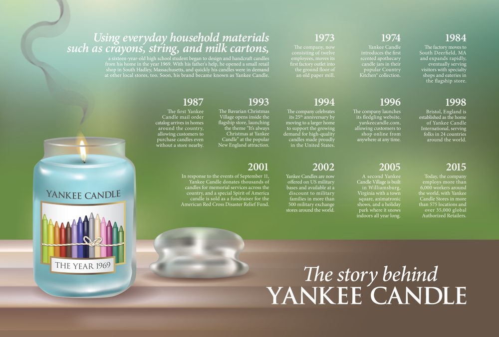 A brief history of the initial start and rapid growth of Yankee Candle through the years.  It all started with one teenager's simple homemade candles that he created using crayons, string, and milk cartons, and since then, the company has become a well-loved symbol of American pride.   I designed this poster in the classic brand style of Yankee Candle, with photorealistic illustrations, a natural outdoor environment, and traditional type treatment. The contents of the label relate to the header above the candle that explains their significance – it draws the viewers in and encourages them to continue reading past the large text. After the first paragraph, each new date tells a different story about Yankee Candle's success and further integration into the hearts of American citizens, ending with current statistics that show how far the company has come since that initial homemade candle.   Click here to view the rest of the portfolio piece on my Behance page.   Also, check out these behind-the-scene images of my process:     Above is the grid layout that I used for my poster and below is the breakdown of shapes and gradient meshes within each object. Everything was drawn from scratch in Adobe Illustrator.