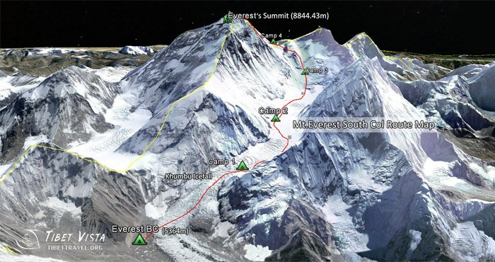 Mt. Everest Climbing Route