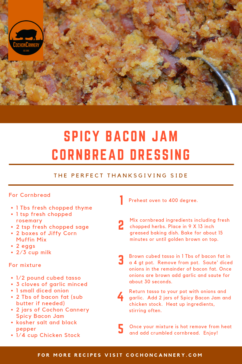 Spicy Bacon Jam Cornbread.png
