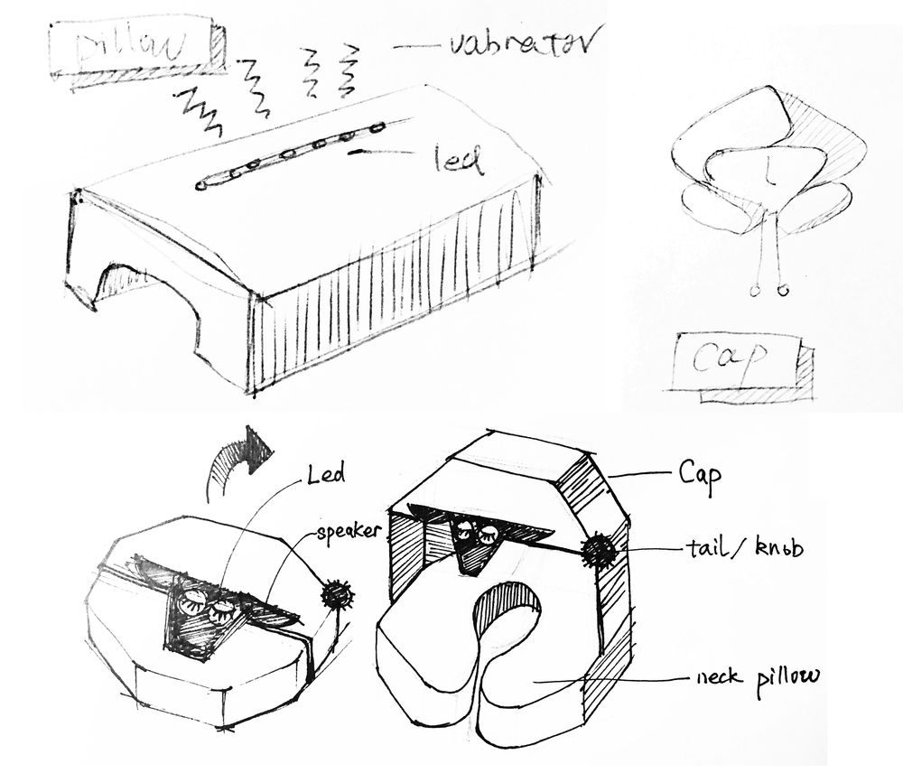 Sketches demonstrating various concepts