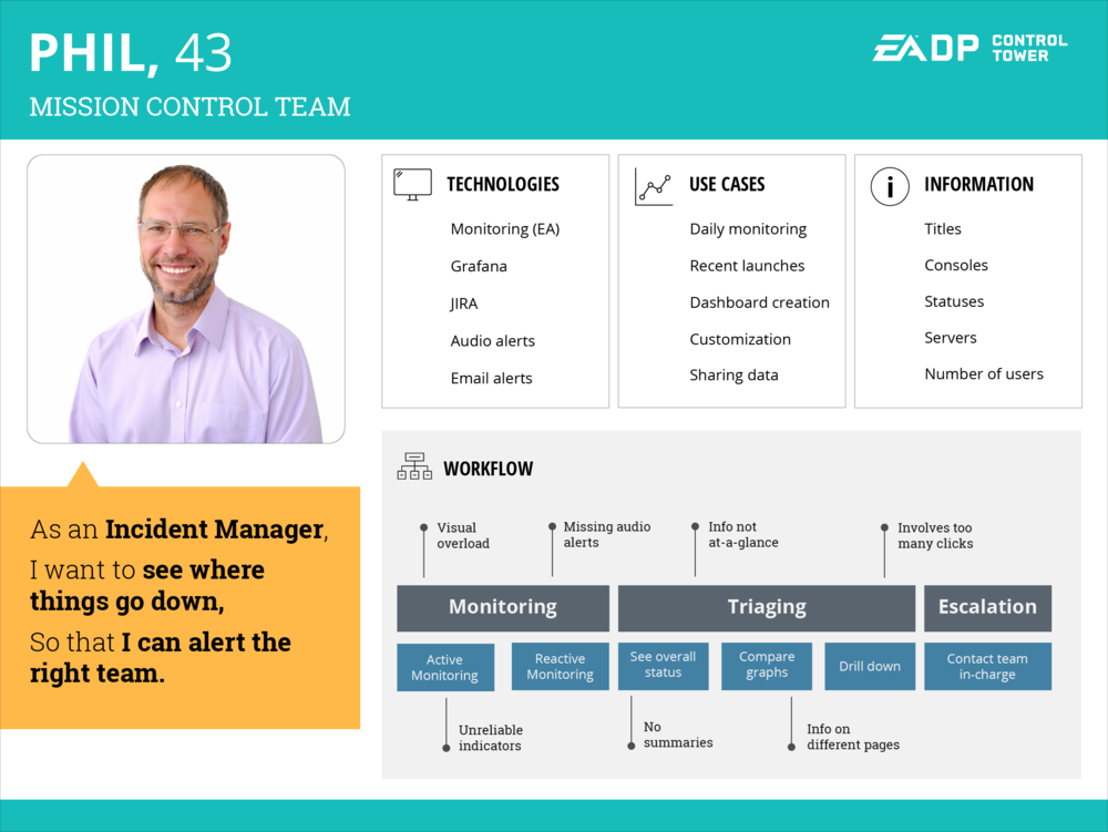 Example Persona and User Story of an Incident Manager