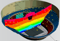 Stadium design and ventilation