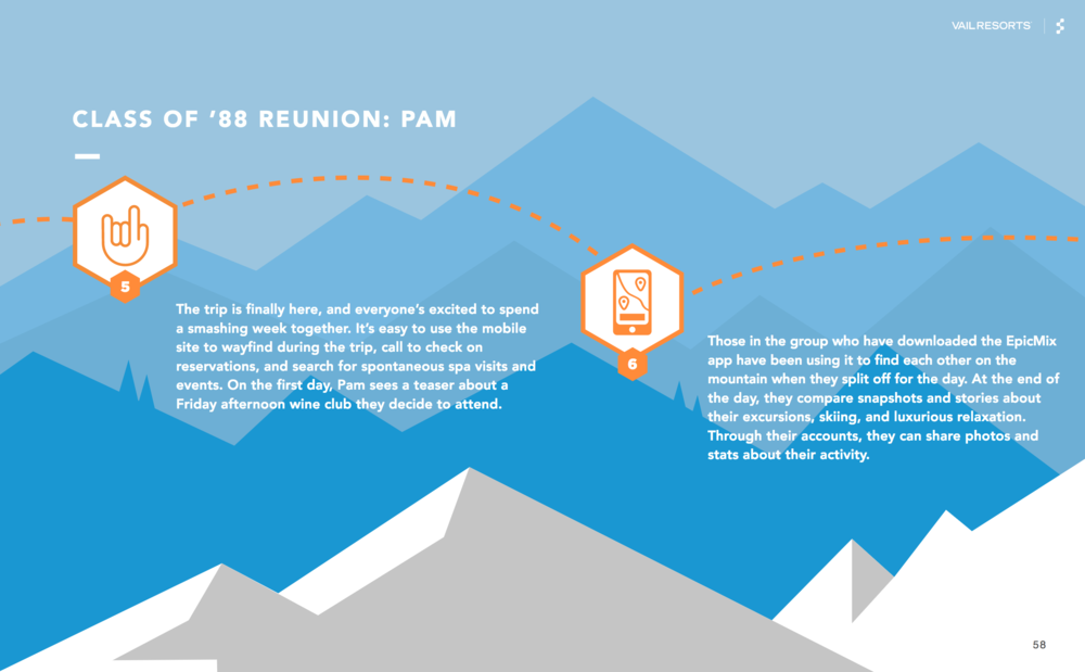 user journey panel