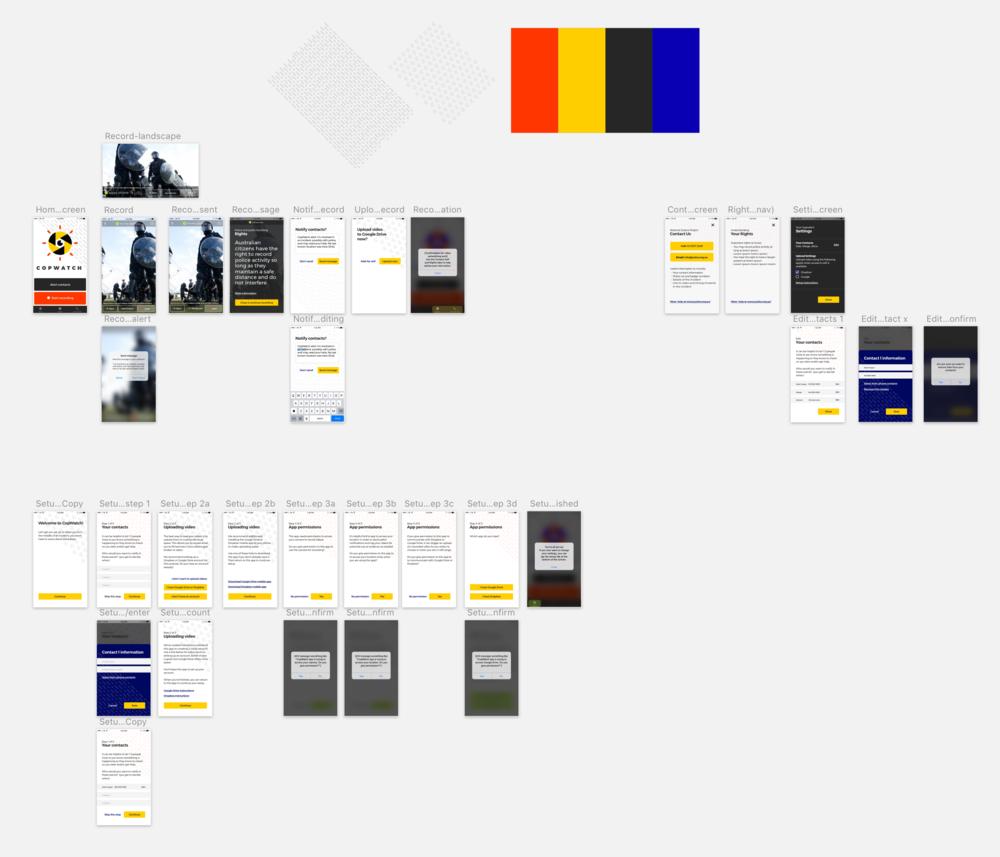 Design Sketch file artboards